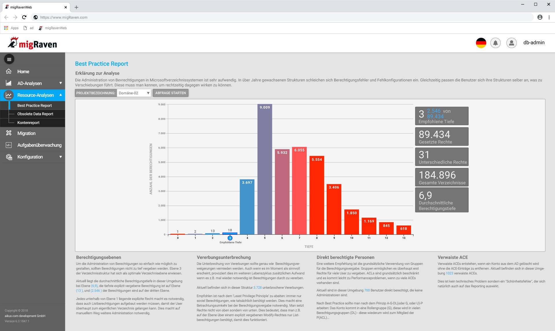 Best-Practice-Report