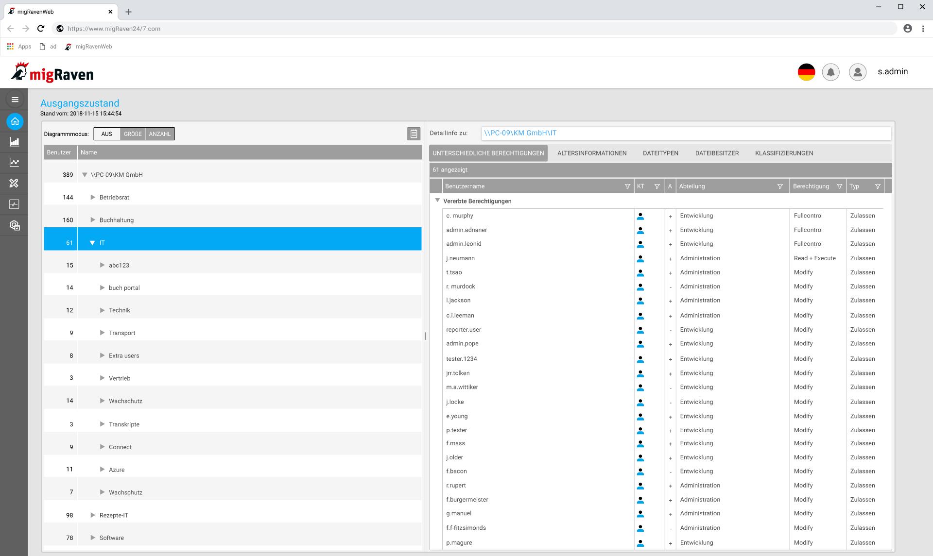 Screenshot migRaven Treeview für Windows Filesysteme